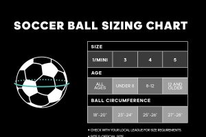 Soccer Ball Sizes 5, 4, and 3 Explained